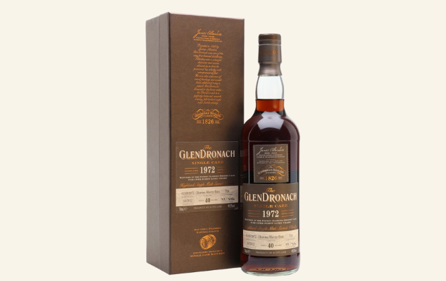Giant GlenDronach Giveaway!